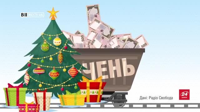 Яку зарплату депутати отримали в січні: обурливі дані (відео)