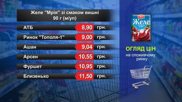 Желе «Мрія». Огляд цін у львівських супермаркетах за 30 травня - ZAXID.NET c7cfee39c7d1a